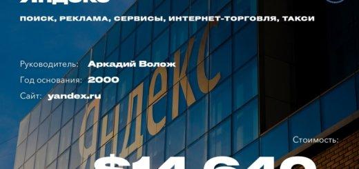 Forbes добавил к 20 самым дорогим компаниям Рунета 10 крупнейших онлайн-продавцов.