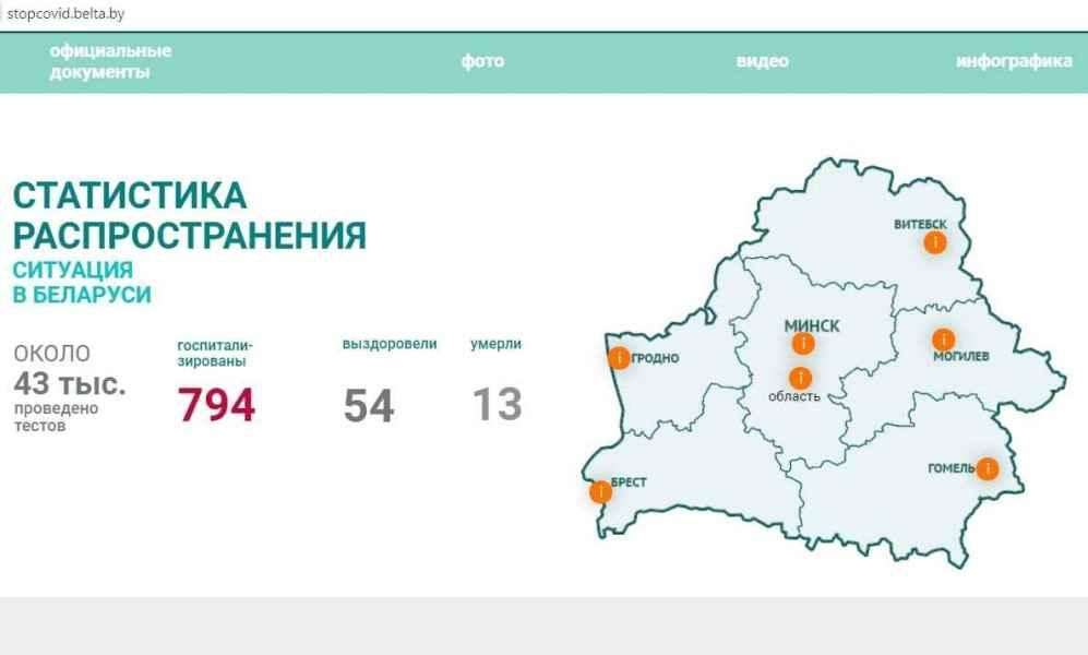 Данные по коронавирусу в Беларуси